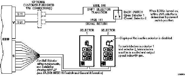 18 Beautiful Wtec 3 Wiring Diagram