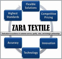 zara mission and vision Zara clothing introduction i selected zara to be the topic of my strategic management individual assignment  vision, mission, and objectives  vision.