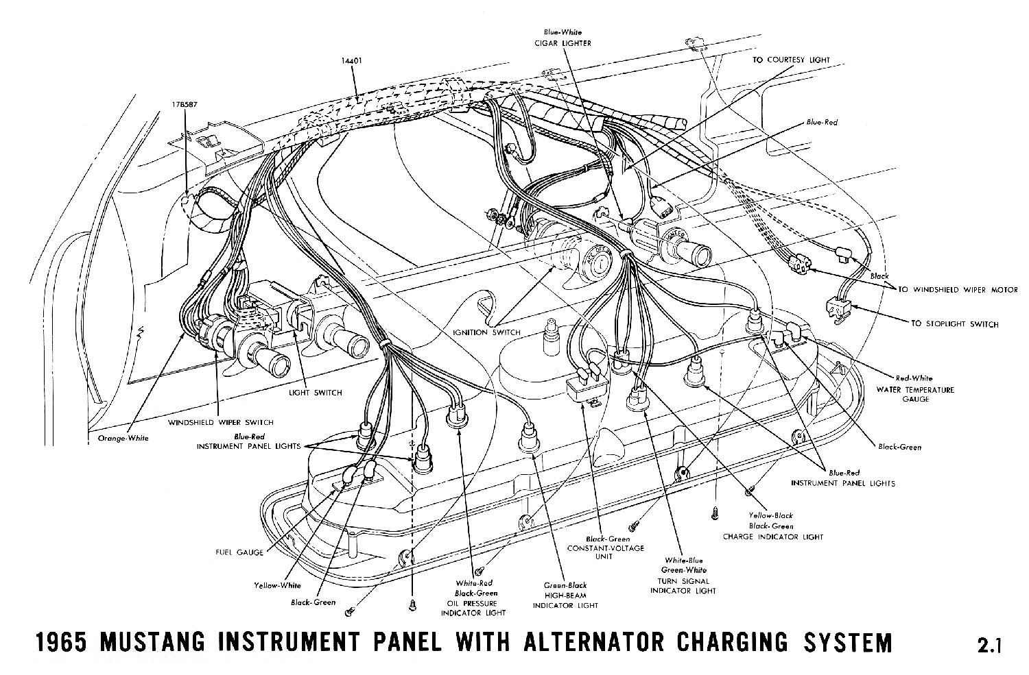 1971 Mustang Dash Wiring Diagram 1999 Saab 9 5 Fuse Box Diagram Bege Wiring Diagram