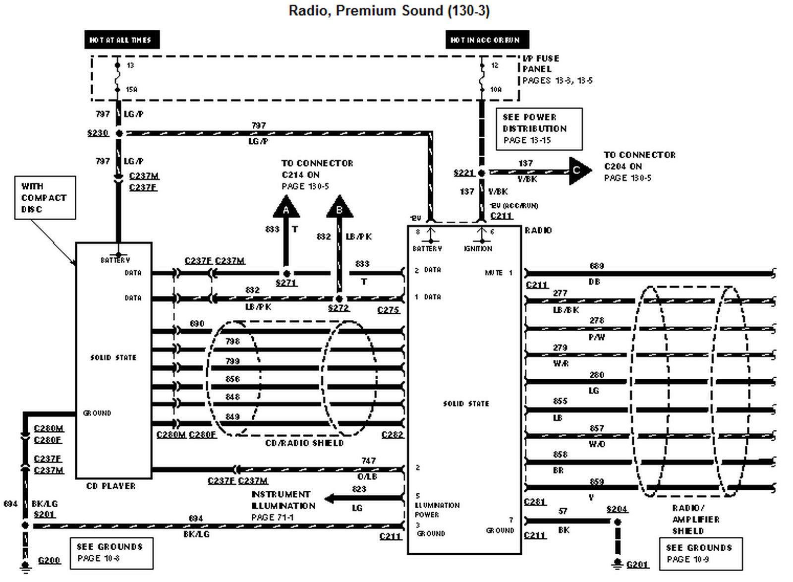 1995 Ford Windstar Radio Wiring Diagram 98 Windstar Fuse Box Diagram Begeboy Wiring Diagram Source