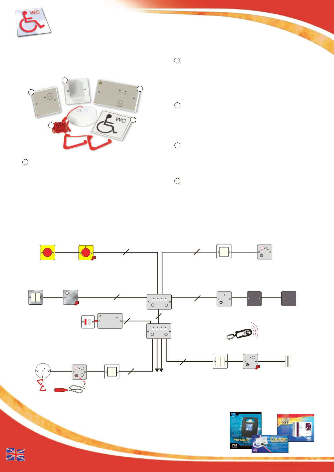 800 Series Nc951 Disabled Persons Toilet Alarm Kit