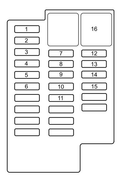 Mazda 2 2013 Fuse Box Diagram Auto Genius