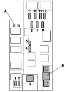 Subaru Impreza 1999 Fuse Box 1997 Mitsubishi Mirage Fuse Box Diagram For Wiring Diagram Schematics
