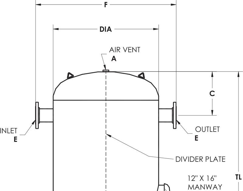 Autosportswiring  Air Receiver Tank Schematic