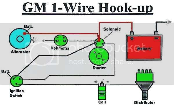 Diagram Wire Diagram For Gm 1 Wire Full Version Hd Quality 1 Wire Mtwiring2g Lacasa Ilfilm It