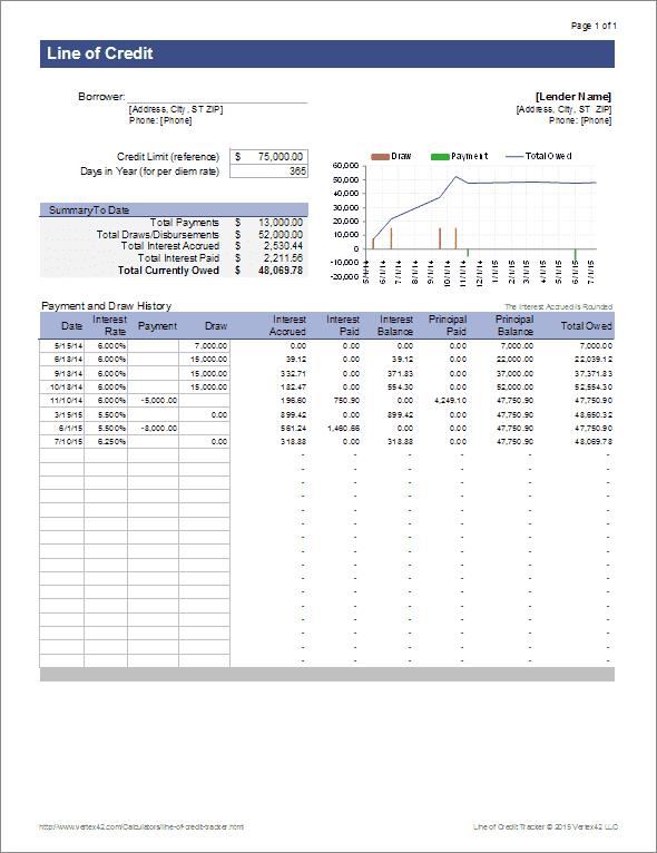 line of credit tracker