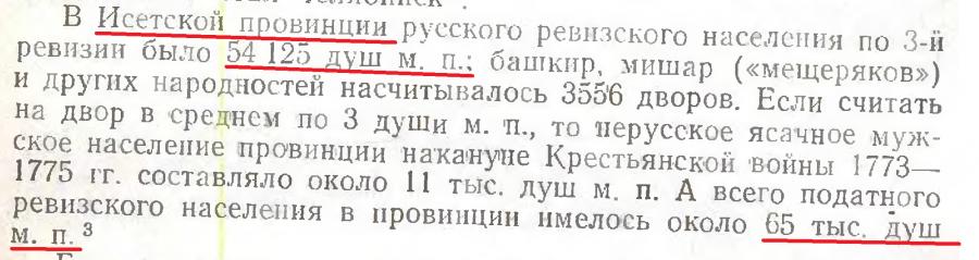 стр 162 Исетская провинция