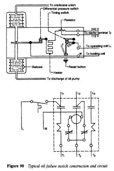 Refrigerator Oil Pressure Failure Switch Refrigerator Troubleshooting Diagram