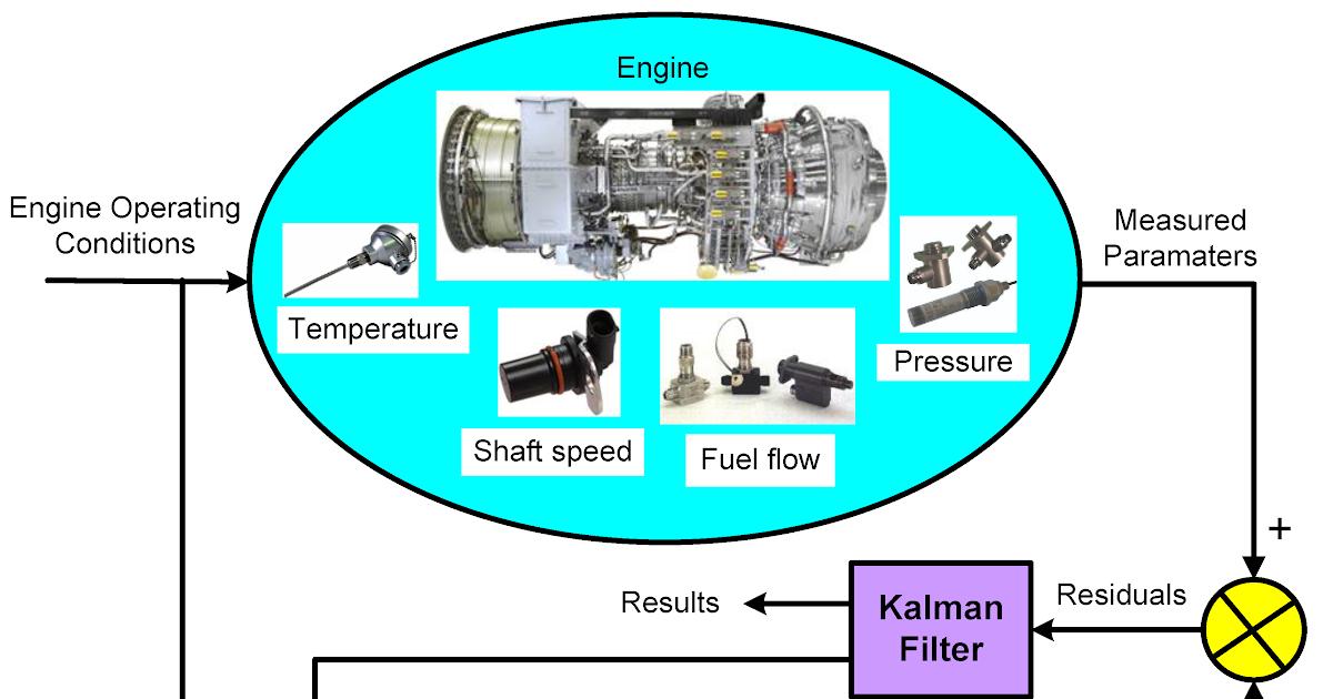 2000 Kium Sportage Engine Diagram