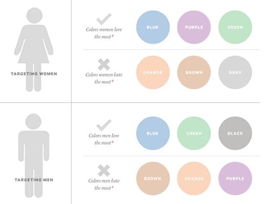 3-color-targeting-demographics