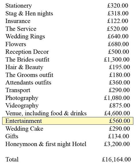Wedding DJ Prices 2014   Live Events Group