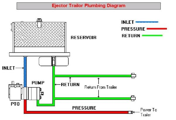 Wiring Database 2020  28 2 Line Wet Kit Diagram