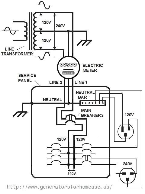 house wiring line diagram