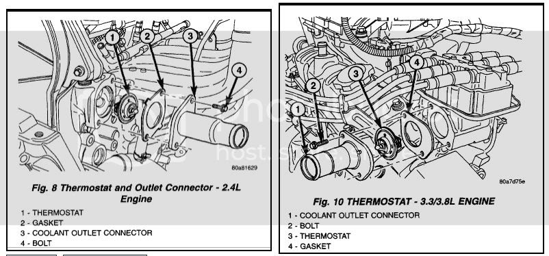 2005 Chrysler Town And Country Engine Diagram