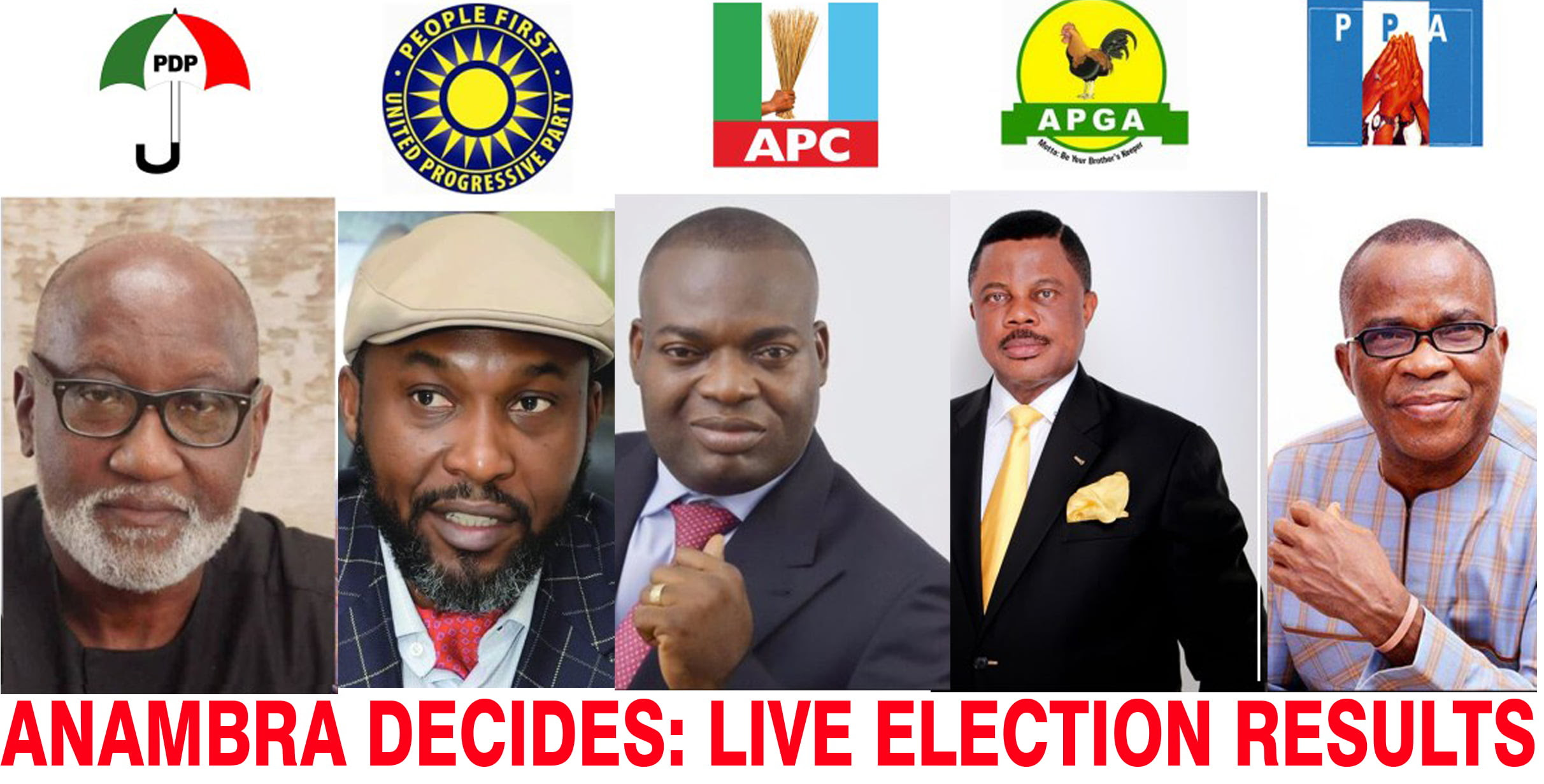 Anambra election: How candidates fared (Full score)