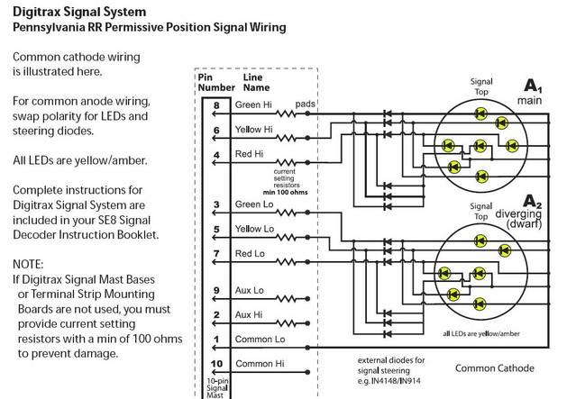 Digitrax Wiring Diagram