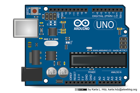 ARDUINO: Increíble plataforma Electrónica