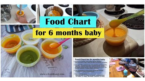 food chart   months baby recipes tips stage