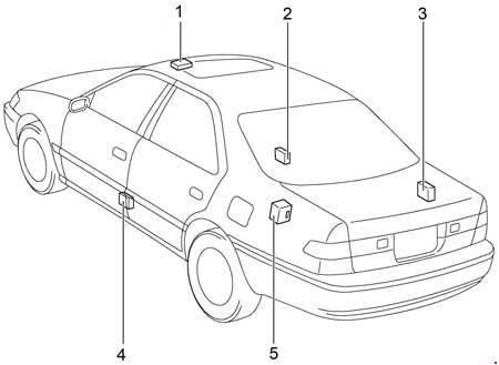 96 01 Toyota Camry Xv20 Fuse Diagram