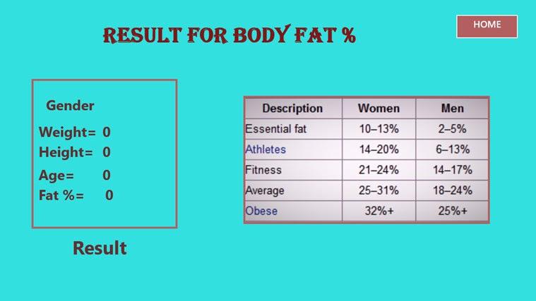 army male body fat percentage calculator