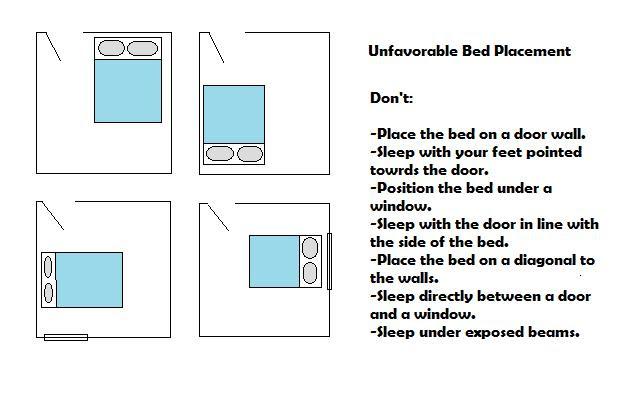 Enjoyable Best Bed Position Feng Shui Download Free Architecture Designs Sospemadebymaigaardcom