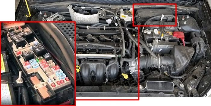 Fuse Box Location On Ford Focus