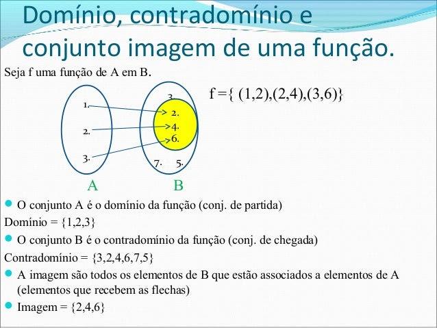 Resultado de imagem para dominio contradomínio e imagem de uma função