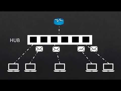Virtual Local Area Network (bagian 1)