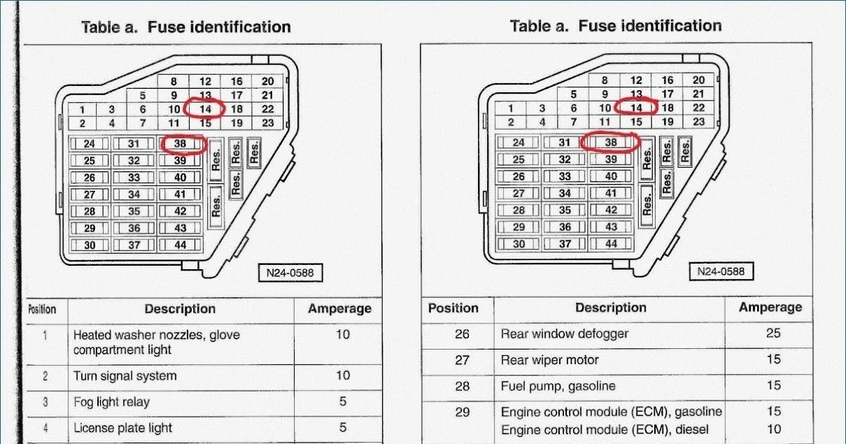 Fuse Box Diagram Mercedes C300