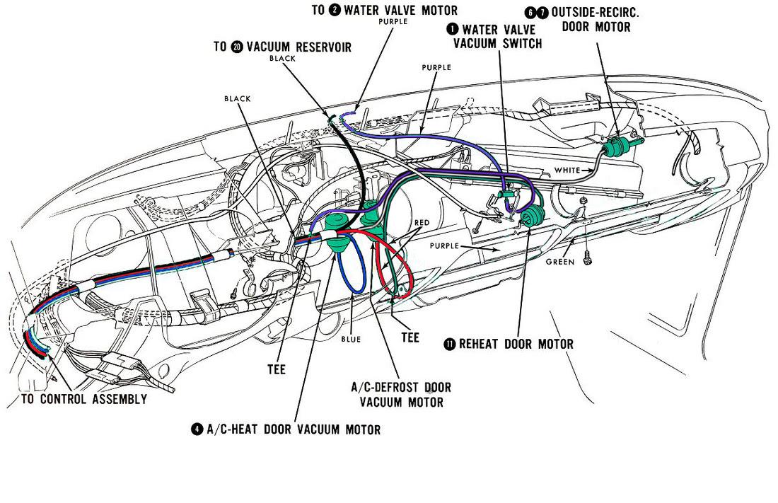1968 Mustang Wiring Harness Diagram 1992 Honda Prelude Fuse Box Diagram Bege Wiring Diagram