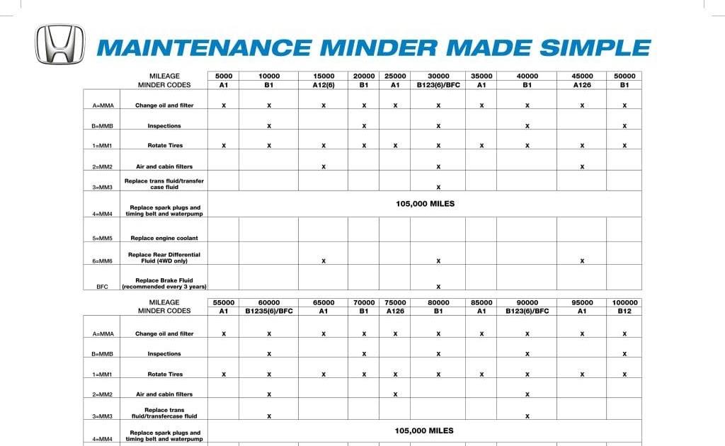 Honda Crv 2013 Repair Manual