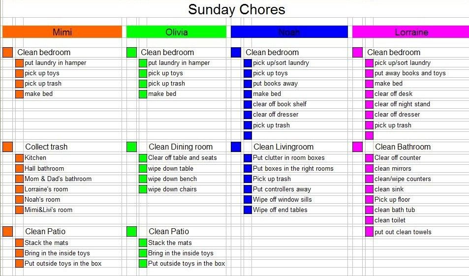 1000+ images about Kid chores on Pinterest | Age appropriate ...