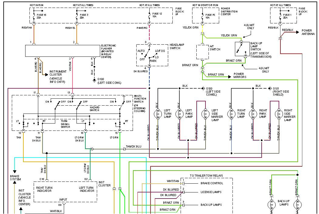 wiring diagram for 2008 jeep grand cherokee 31 2004 jeep grand cherokee trailer wiring diagram wiring  31 2004 jeep grand cherokee trailer