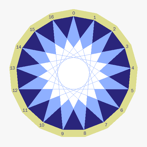 star polygon {17,10}