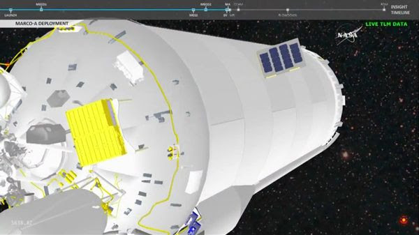 A video graphic using live telemetry data depicts the MarCo-A CubeSat 'WALL-E' deploying from the Centaur upper stage booster over an hour after launch...on May 5, 2018.