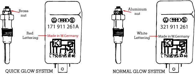 Vw Tdi Glow Plug Wiring Diagram