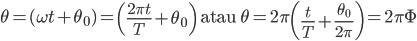 \theta =(\omega t+\theta _{0})=\left ( \frac{2\pi t}{T}+\theta _{0} \right )\text{ atau }\theta =2\pi \left ( \frac{t}{T} +\frac{\theta _{0}}{2\pi }\right )=2\pi \Phi