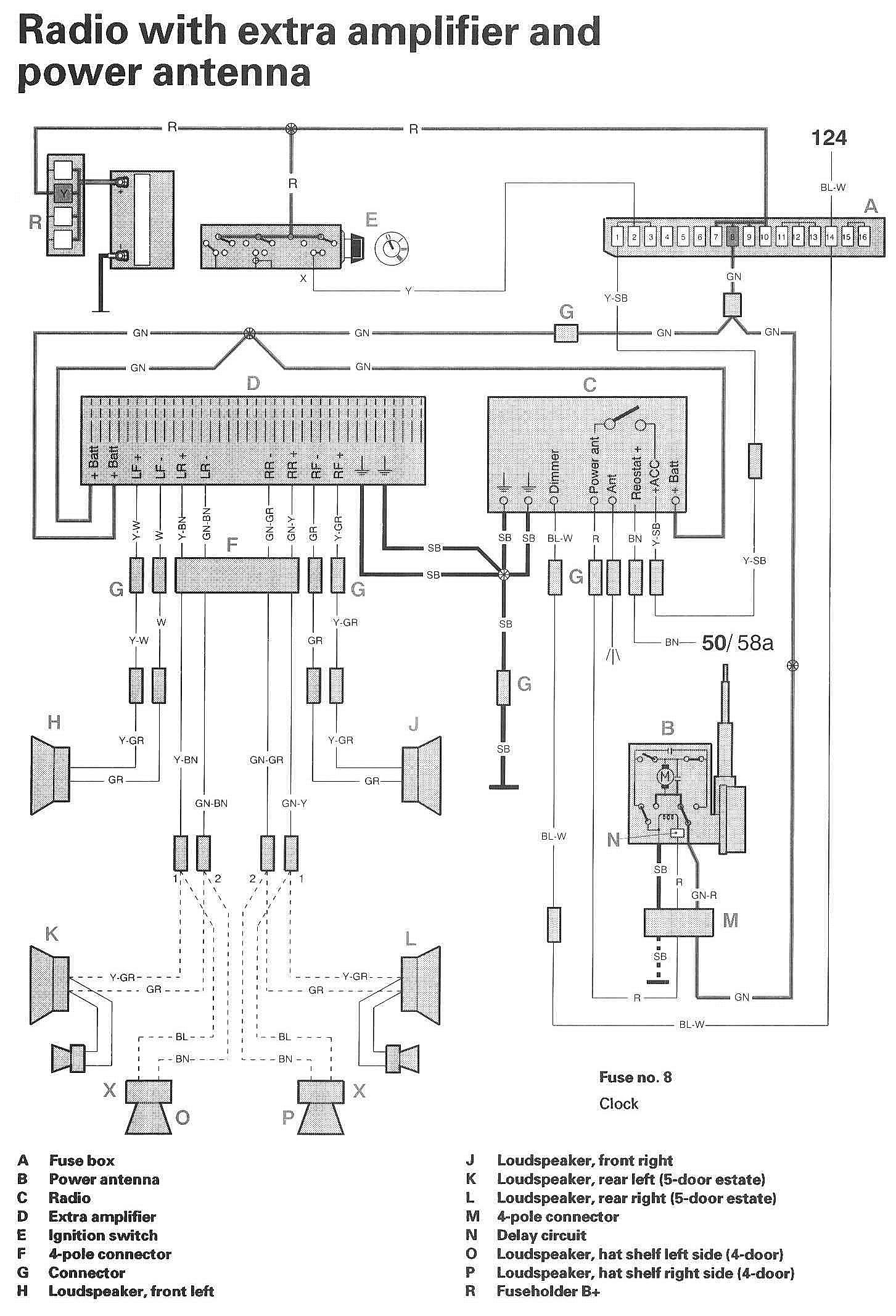 Volvo 850 Wiring Harness Diagram Wiring Diagram Corsa A Corsa A Pasticceriagele It