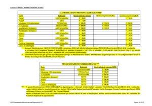 2010-Regolamento Lombardia_Page_12