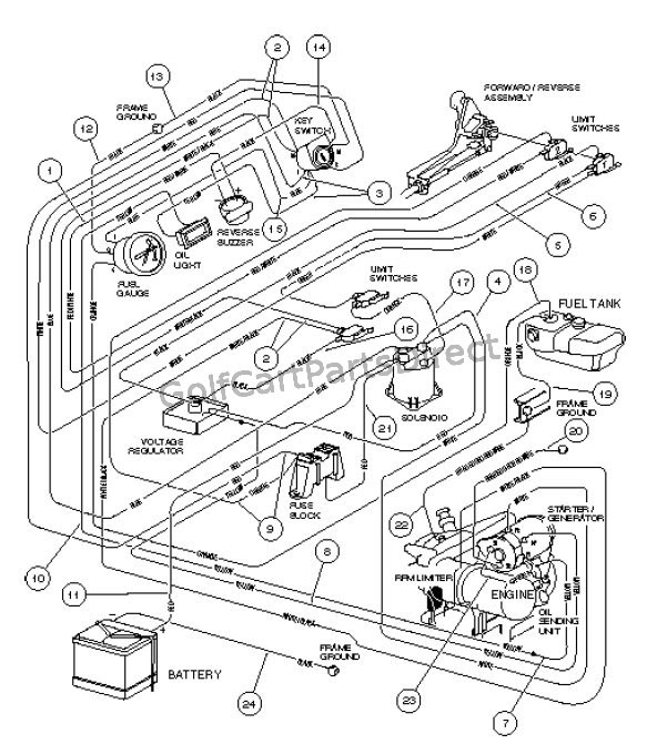 Diagram Club Car 48v Wiring Diagram For Solenoid Full Version Hd Quality For Solenoid Dragondiagraml Veloclubceva It