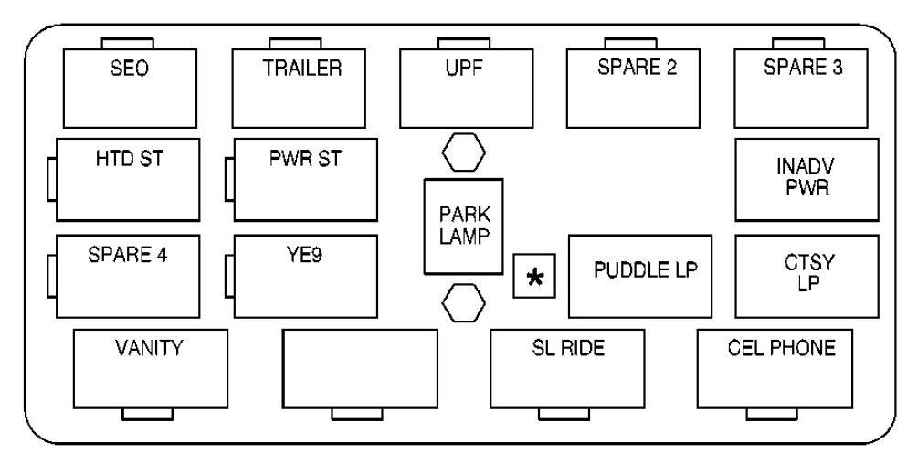 Cadillac Escalade 2001 2002 Fuse Box Diagram Auto Genius