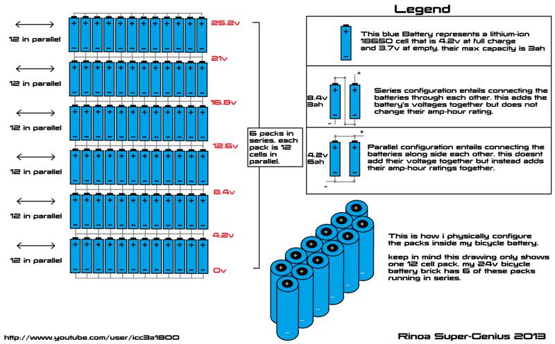 18650 Battery Series Wiring Diagram - Wiring Diagram Schema