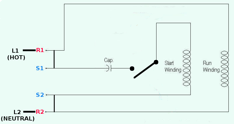 Diagram 120 Volt Single Phase Motor Wiring Diagram Full Version Hd Quality Wiring Diagram Roguediagram Gevim Fr
