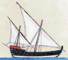 Vista De Las Carabelas De Colón Su Diseño Y Reconstrucción Prisma