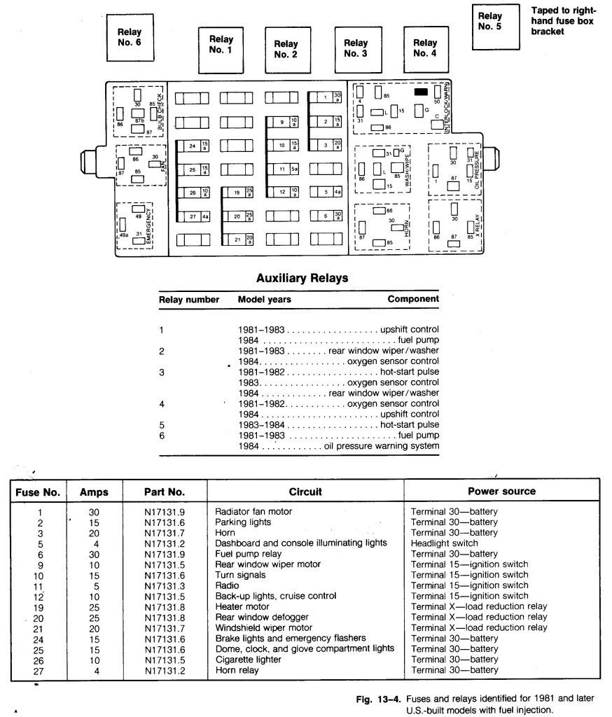 Mini Cooper Fuse Box Map