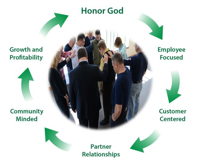 Company Values Honor God Horst Construction