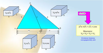 Online Geometry Problem 805: Stewart's Theorem, Triangle, Sides, Cevian, Metric Relations, Measurement.