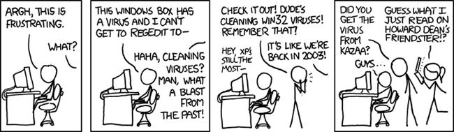 Retro Virus