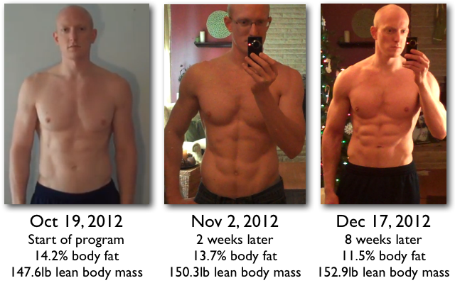 body fat percentage good and bad
