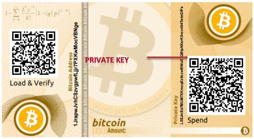 earn bitcoin every day